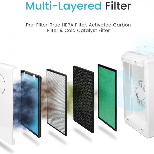 Filtro Hepa Pro Breeze filtros