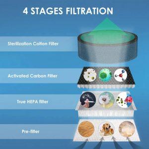 Filtro Hepa Lazuztop filtros